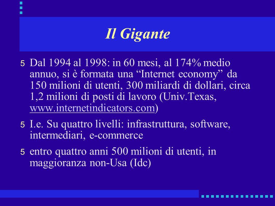 Il Gigante 5 Dal 1994 al 1998: in 60 mesi, al 174% medio annuo, si è formata una Internet economy da 150 milioni di utenti, 300 miliardi di dollari, circa 1,2 milioni di posti di lavoro (Univ.Texas, www.internetindicators.com) www.internetindicators.com 5 I.e.