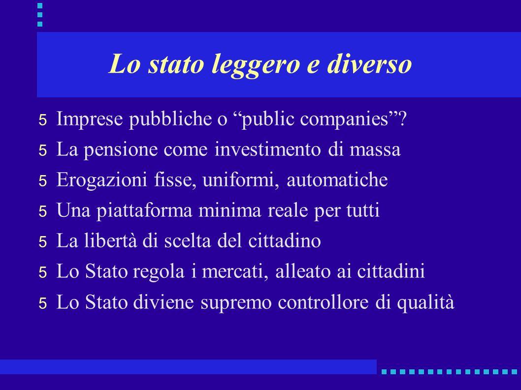 Lo stato leggero e diverso 5 Imprese pubbliche o public companies.