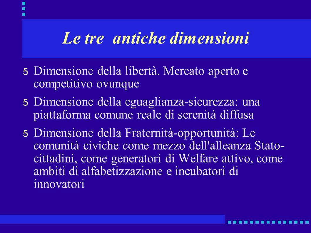 Le tre antiche dimensioni 5 Dimensione della libertà.
