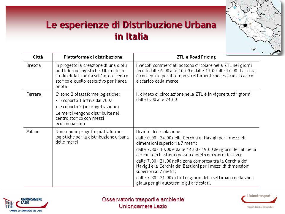 Metodologia di lavoro Osservatorio trasporti e ambiente Unioncamere Lazio Le esperienze di Distribuzione Urbana in Italia CittàPiattaforme di distribu