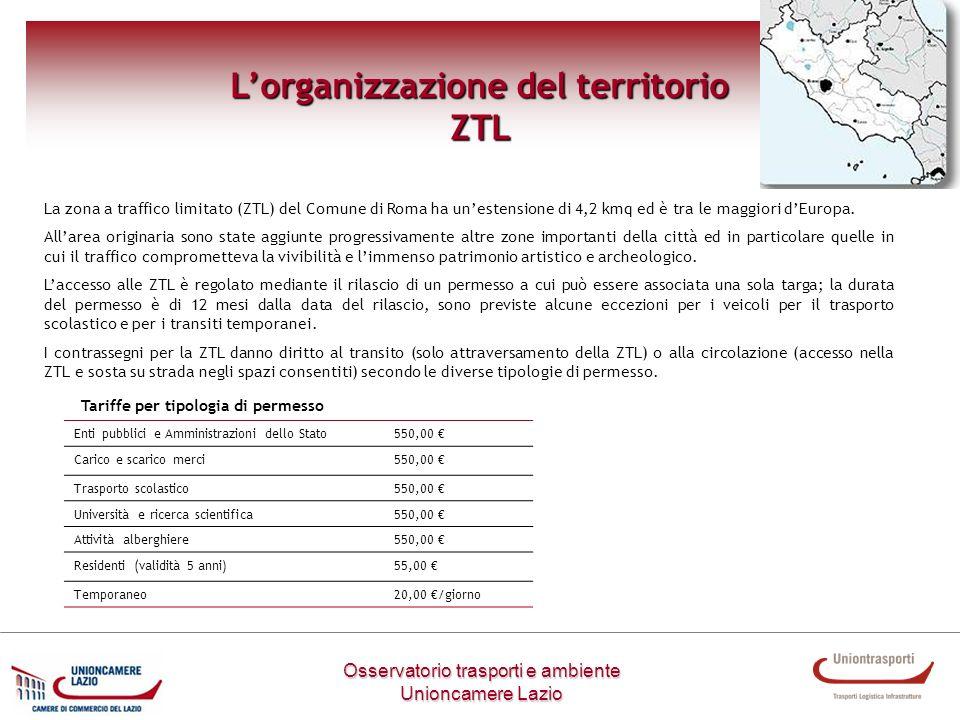 Metodologia di lavoro Osservatorio trasporti e ambiente Unioncamere Lazio Lorganizzazione del territorio ZTL La zona a traffico limitato (ZTL) del Com