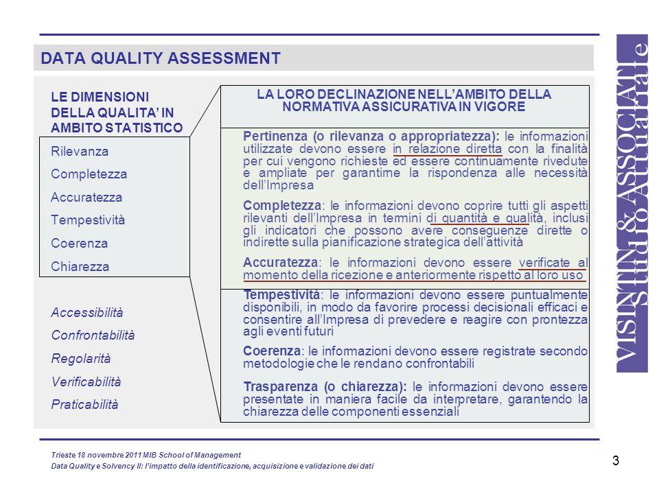 3 DATA QUALITY ASSESSMENT LE DIMENSIONI DELLA QUALITA IN AMBITO STATISTICO Rilevanza Completezza Accuratezza Tempestività Coerenza Chiarezza Accessibi