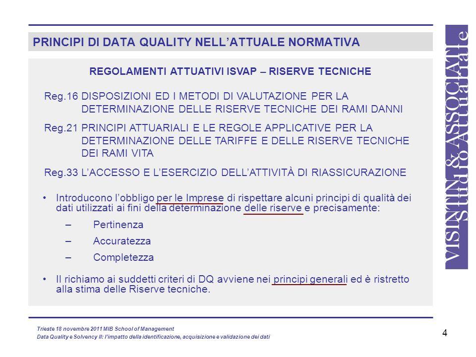 4 PRINCIPI DI DATA QUALITY NELLATTUALE NORMATIVA REGOLAMENTI ATTUATIVI ISVAP – RISERVE TECNICHE Reg.16 DISPOSIZIONI ED I METODI DI VALUTAZIONE PER LA