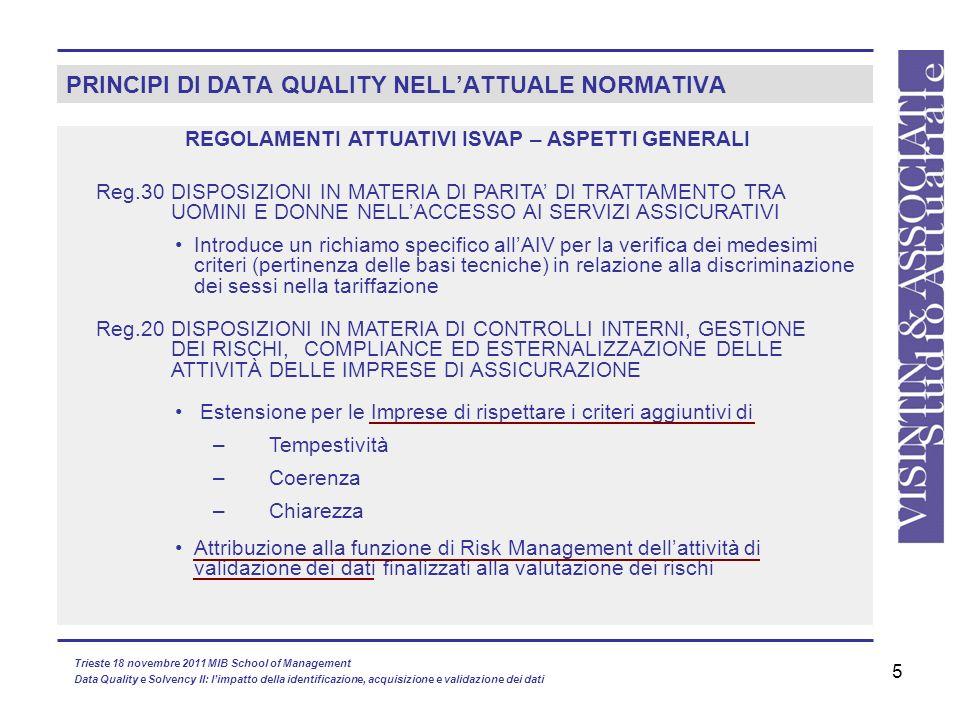 5 PRINCIPI DI DATA QUALITY NELLATTUALE NORMATIVA REGOLAMENTI ATTUATIVI ISVAP – ASPETTI GENERALI Reg.30DISPOSIZIONI IN MATERIA DI PARITA DI TRATTAMENTO