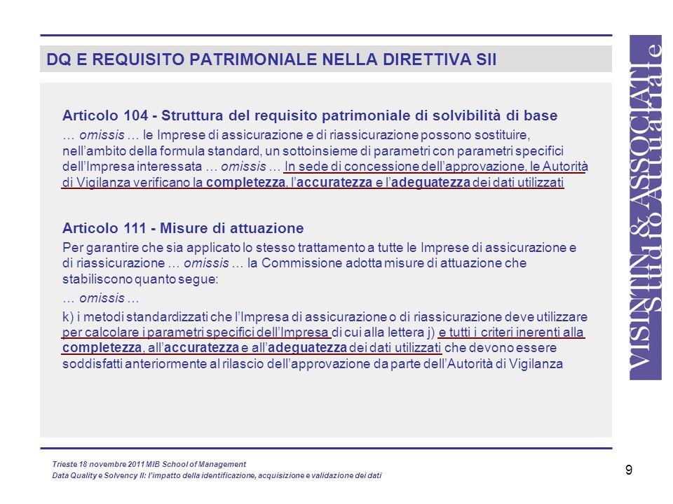 9 DQ E REQUISITO PATRIMONIALE NELLA DIRETTIVA SII Articolo 104 - Struttura del requisito patrimoniale di solvibilità di base … omissis … le Imprese di