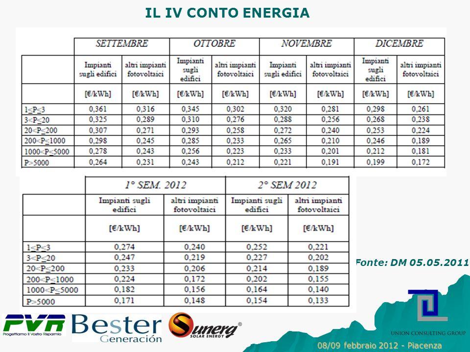 IL IV CONTO ENERGIA Fonte: DM 05.05.2011 08/09 febbraio 2012 - Piacenza