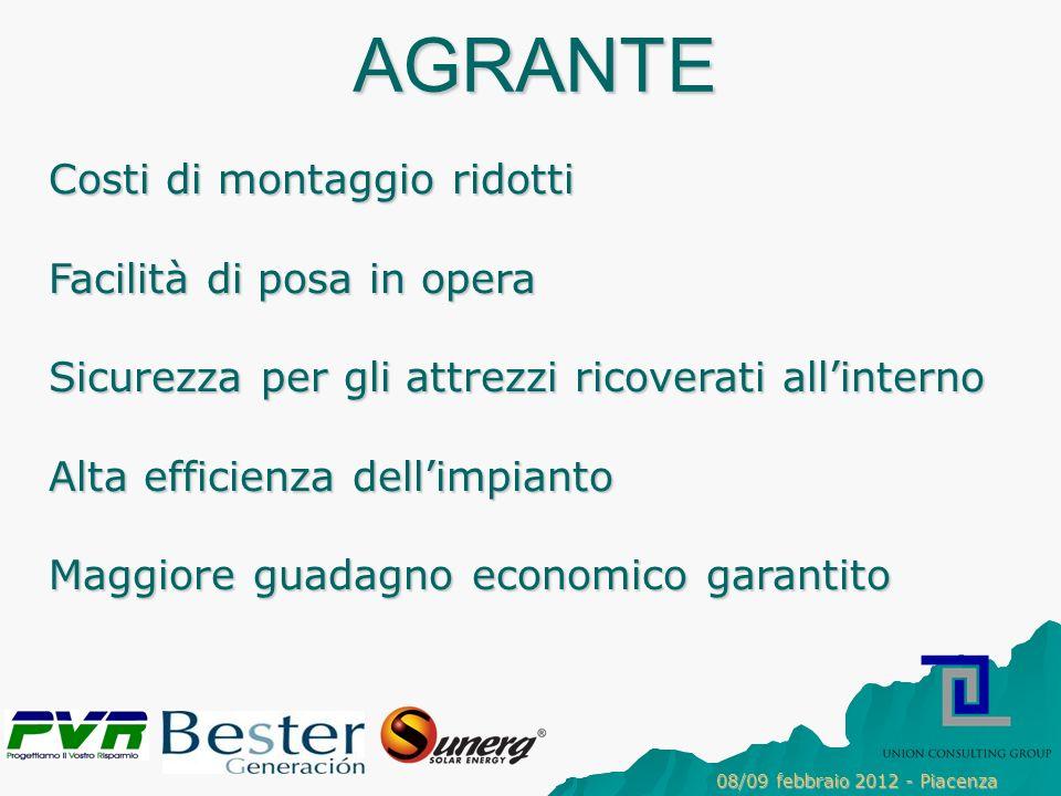 AGRANTE Costi di montaggio ridotti Facilità di posa in opera Sicurezza per gli attrezzi ricoverati allinterno Alta efficienza dellimpianto Maggiore guadagno economico garantito 08/09 febbraio 2012 - Piacenza