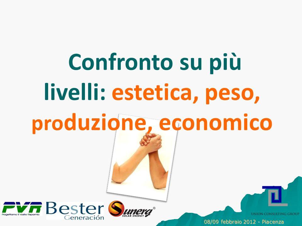 Confronto su più livelli: estetica, peso, pro duzione, economico 08/09 febbraio 2012 - Piacenza