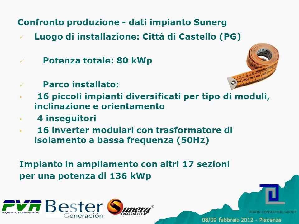 Luogo di installazione: Città di Castello (PG) Potenza totale: 80 kWp Parco installato: 16 piccoli impianti diversificati per tipo di moduli, inclinazione e orientamento 4 inseguitori 16 inverter modulari con trasformatore di isolamento a bassa frequenza (50Hz) Impianto in ampliamento con altri 17 sezioni per una potenza di 136 kWp Confronto produzione - dati impianto Sunerg 08/09 febbraio 2012 - Piacenza