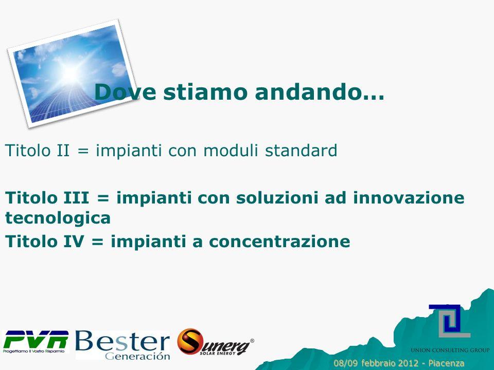 Dove stiamo andando… Titolo II = impianti con moduli standard Titolo III = impianti con soluzioni ad innovazione tecnologica Titolo IV = impianti a concentrazione 08/09 febbraio 2012 - Piacenza
