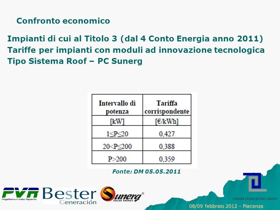 Confronto economico Impianti di cui al Titolo 3 (dal 4 Conto Energia anno 2011) Tariffe per impianti con moduli ad innovazione tecnologica Tipo Sistema Roof – PC Sunerg Fonte: DM 05.05.2011 08/09 febbraio 2012 - Piacenza