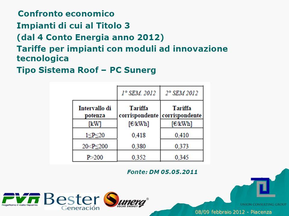 Confronto economico Impianti di cui al Titolo 3 (dal 4 Conto Energia anno 2012) Tariffe per impianti con moduli ad innovazione tecnologica Tipo Sistema Roof – PC Sunerg Fonte: DM 05.05.2011 08/09 febbraio 2012 - Piacenza