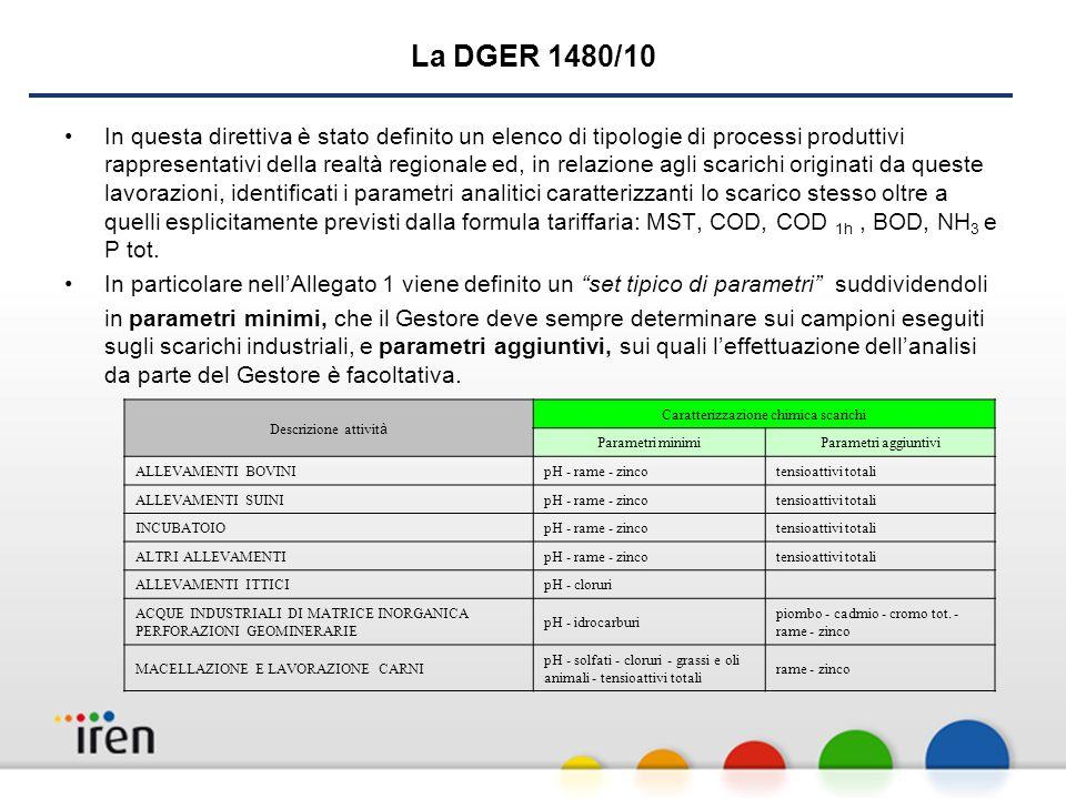 La DGER 1480/10 In questa direttiva è stato definito un elenco di tipologie di processi produttivi rappresentativi della realtà regionale ed, in relazione agli scarichi originati da queste lavorazioni, identificati i parametri analitici caratterizzanti lo scarico stesso oltre a quelli esplicitamente previsti dalla formula tariffaria: MST, COD, COD 1h, BOD, NH 3 e P tot.