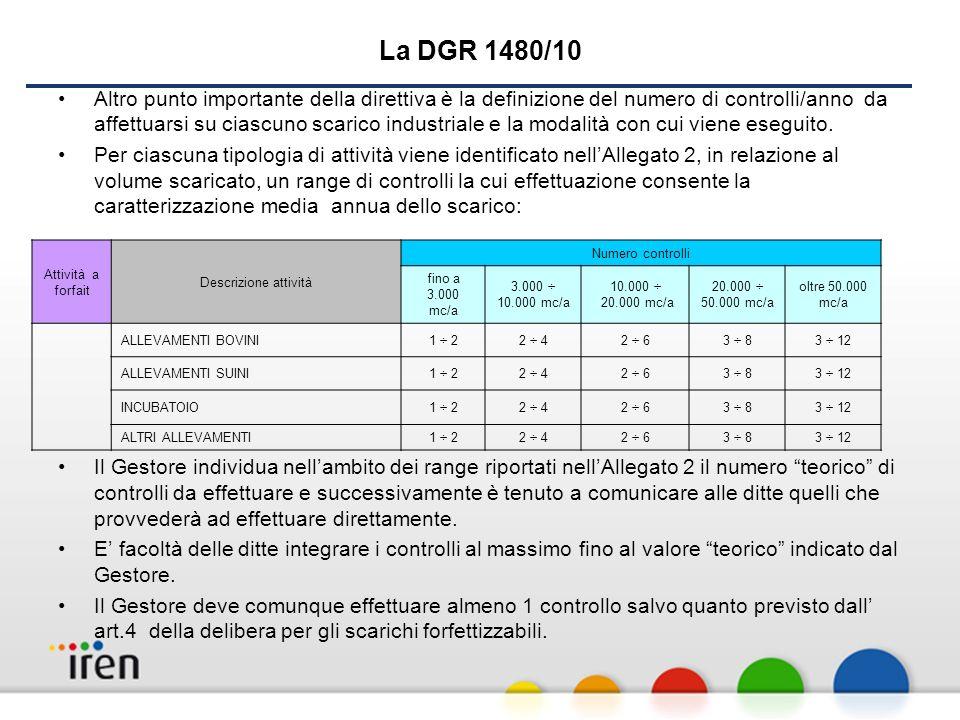 La DGR 1480/10 Altro punto importante della direttiva è la definizione del numero di controlli/anno da affettuarsi su ciascuno scarico industriale e la modalità con cui viene eseguito.