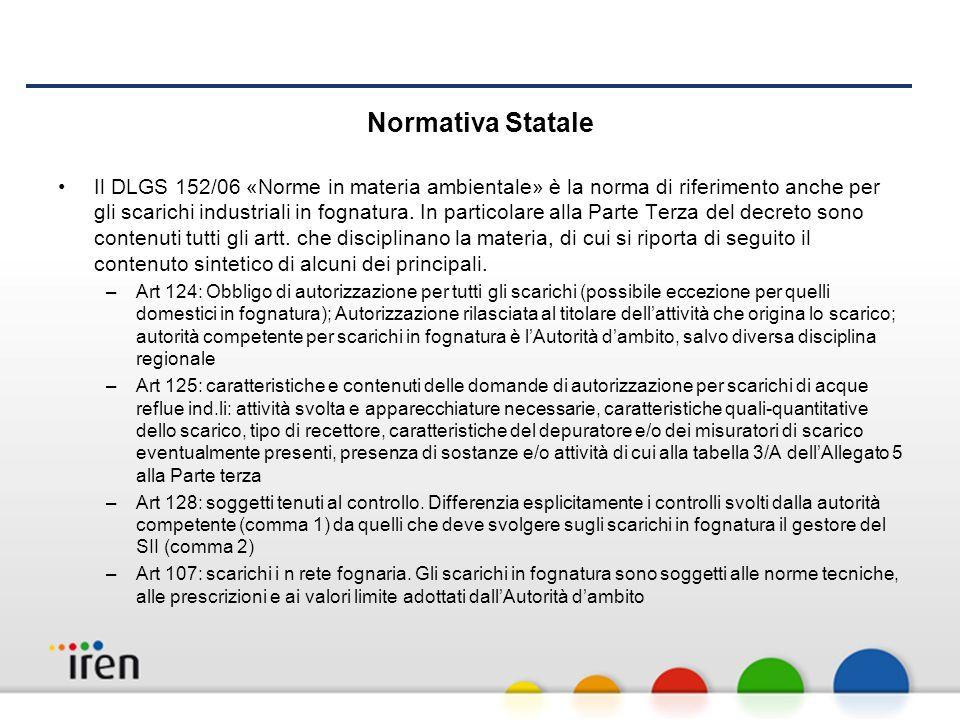 Normativa Statale Il DLGS 152/06 «Norme in materia ambientale» è la norma di riferimento anche per gli scarichi industriali in fognatura.