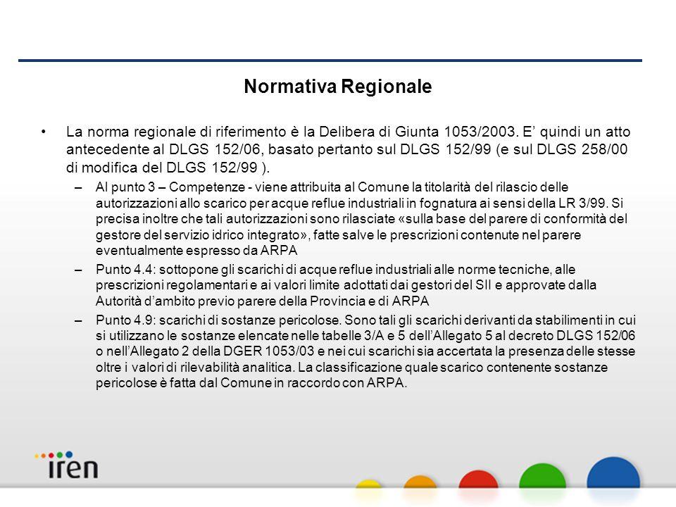 Normativa Regionale La norma regionale di riferimento è la Delibera di Giunta 1053/2003.