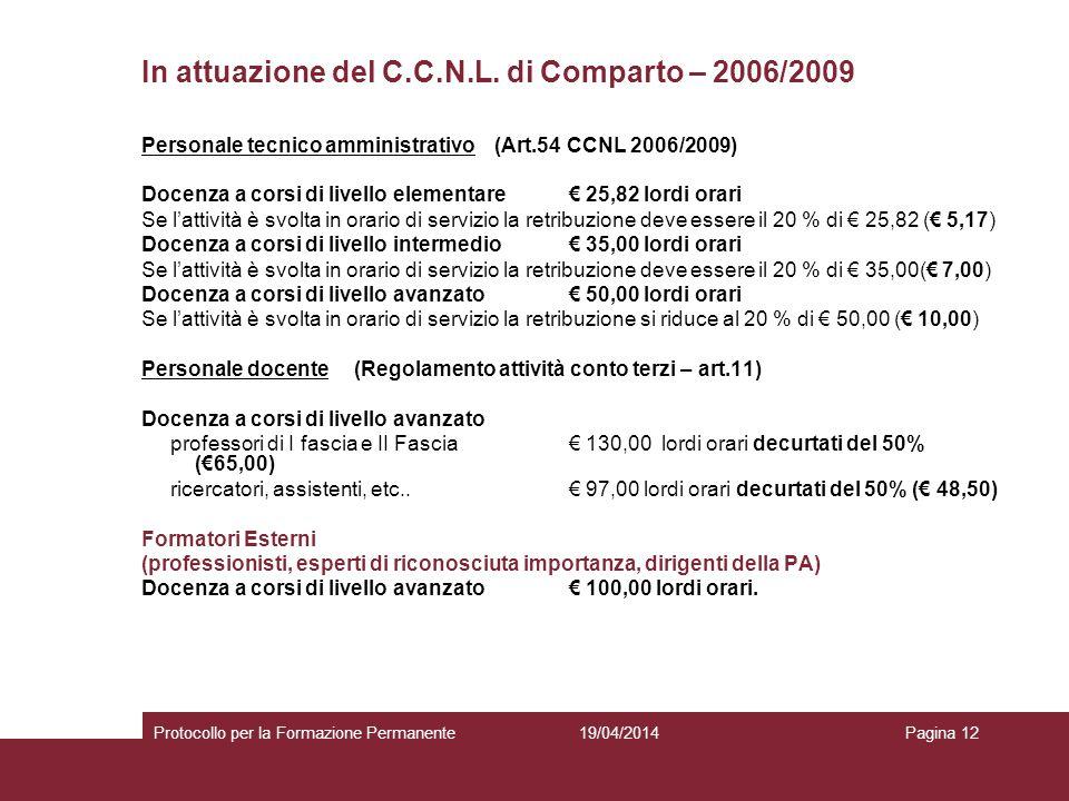 19/04/2014Protocollo per la Formazione PermanentePagina 12 In attuazione del C.C.N.L.