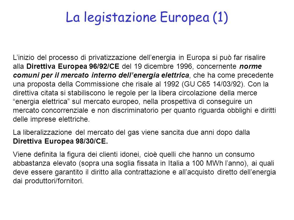 La legistazione Europea (1) Linizio del processo di privatizzazione dellenergia in Europa si può far risalire alla Direttiva Europea 96/92/CE del 19 dicembre 1996, concernente norme comuni per il mercato interno dellenergia elettrica, che ha come precedente una proposta della Commissione che risale al 1992 (GU C65 14/03/92).