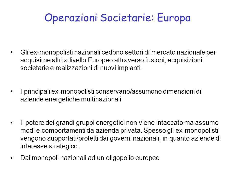 Operazioni Societarie: Europa Gli ex-monopolisti nazionali cedono settori di mercato nazionale per acquisirne altri a livello Europeo attraverso fusioni, acquisizioni societarie e realizzazioni di nuovi impianti.