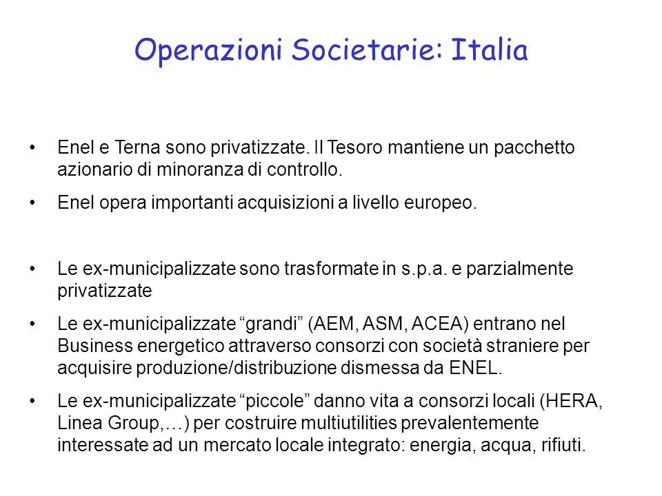 Operazioni Societarie: Italia Enel e Terna sono privatizzate. Il Tesoro mantiene un pacchetto azionario di minoranza di controllo. Enel opera importan