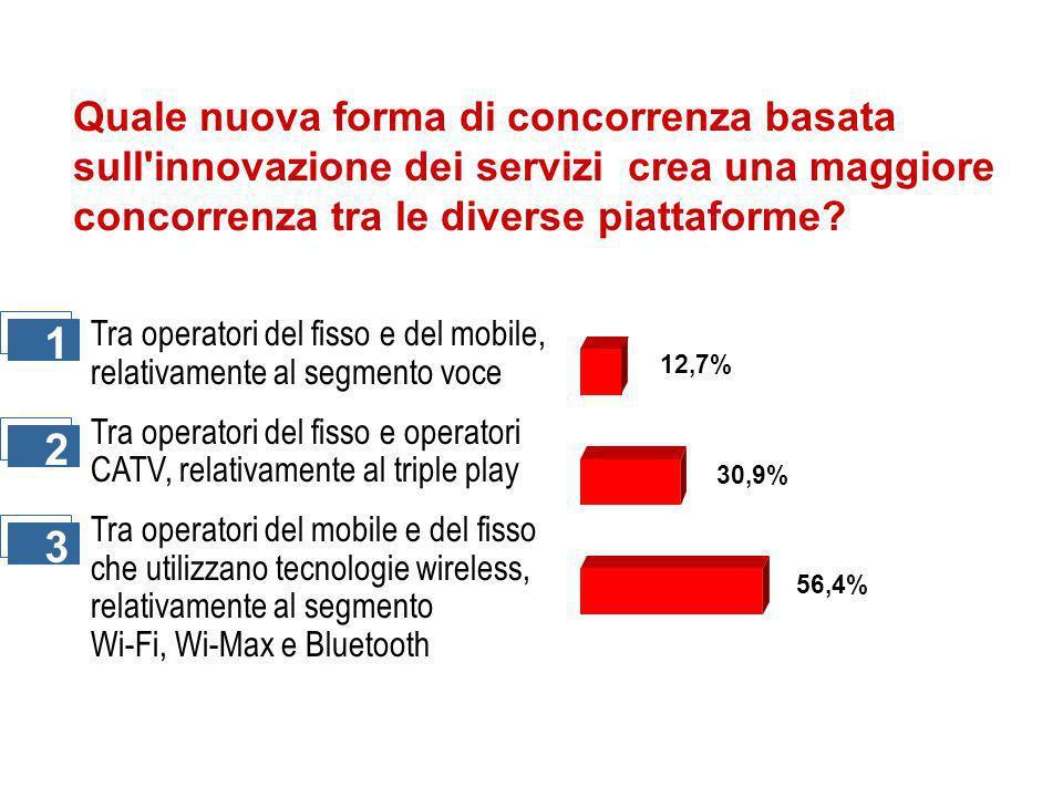 Quale nuova forma di concorrenza basata sull innovazione dei servizi crea una maggiore concorrenza tra le diverse piattaforme.