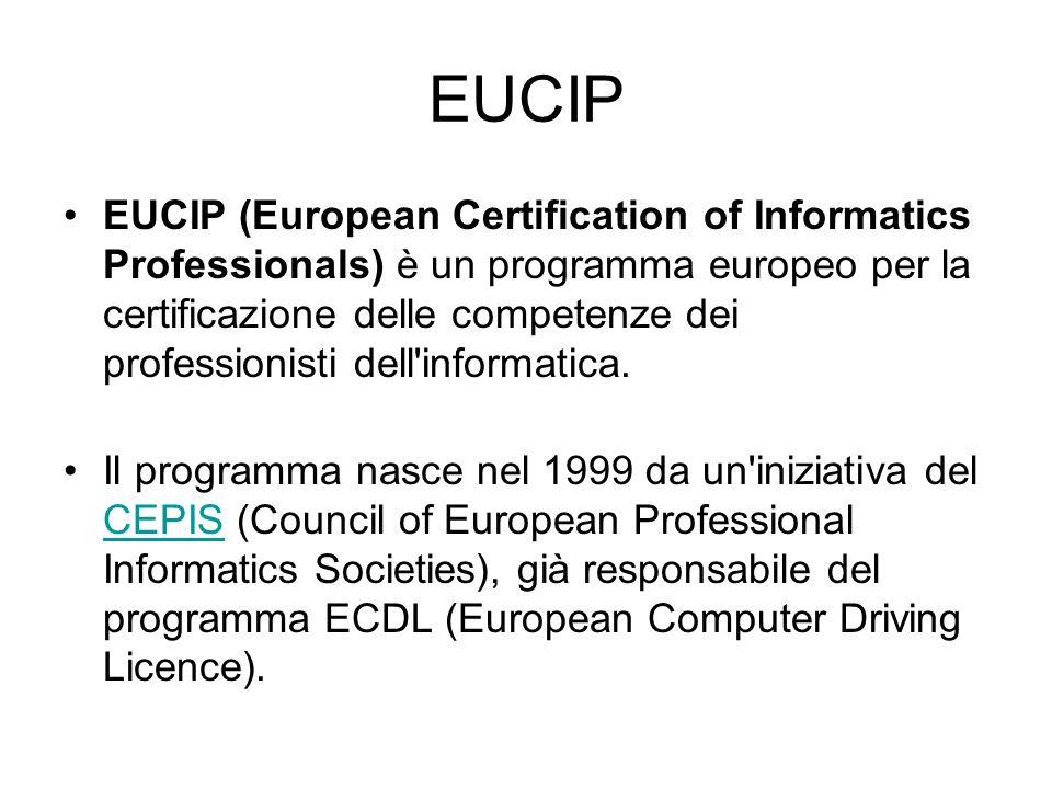 EUCIP EUCIP (European Certification of Informatics Professionals) è un programma europeo per la certificazione delle competenze dei professionisti dell informatica.
