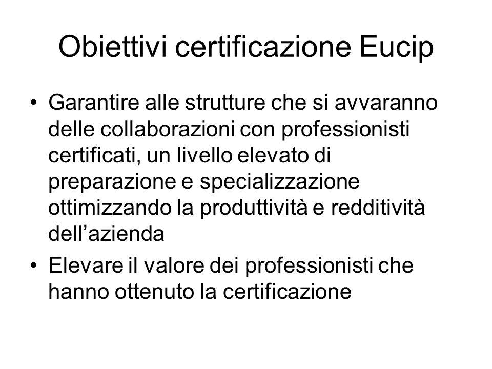 Obiettivi certificazione Eucip Garantire alle strutture che si avvaranno delle collaborazioni con professionisti certificati, un livello elevato di preparazione e specializzazione ottimizzando la produttività e redditività dellazienda Elevare il valore dei professionisti che hanno ottenuto la certificazione