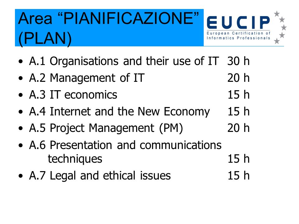 Area PIANIFICAZIONE (PLAN) A.1 Organisations and their use of IT30 h A.2 Management of IT20 h A.3 IT economics15 h A.4 Internet and the New Economy15 h A.5 Project Management (PM)20 h A.6 Presentation and communications techniques15 h A.7 Legal and ethical issues15 h