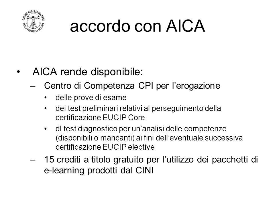 accordo con AICA AICA rende disponibile: –Centro di Competenza CPI per lerogazione delle prove di esame dei test preliminari relativi al perseguimento