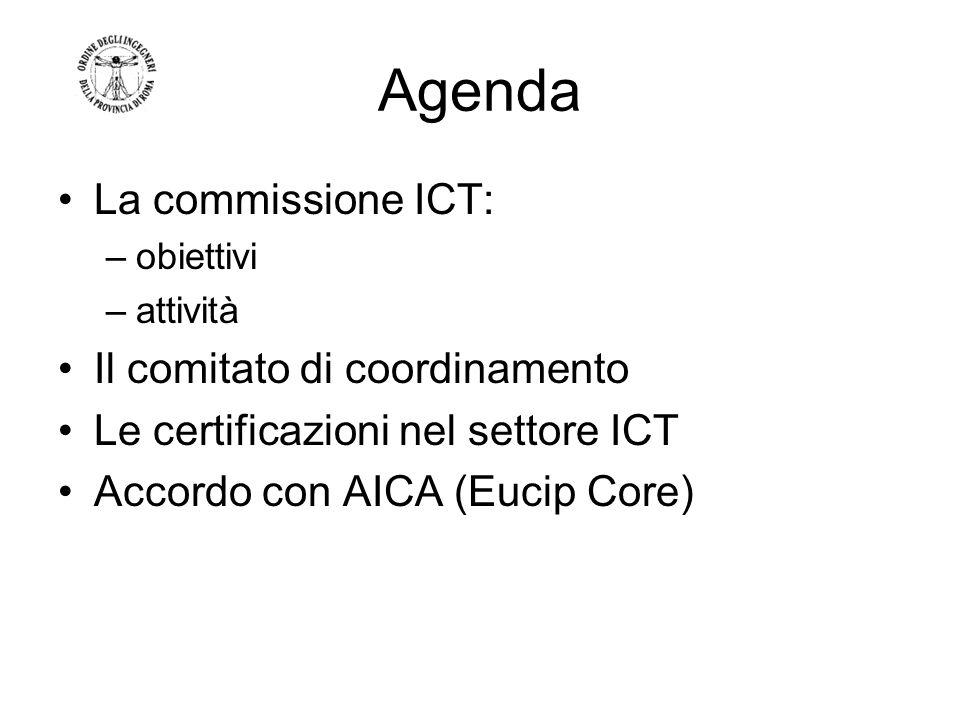 Agenda La commissione ICT: –obiettivi –attività Il comitato di coordinamento Le certificazioni nel settore ICT Accordo con AICA (Eucip Core)