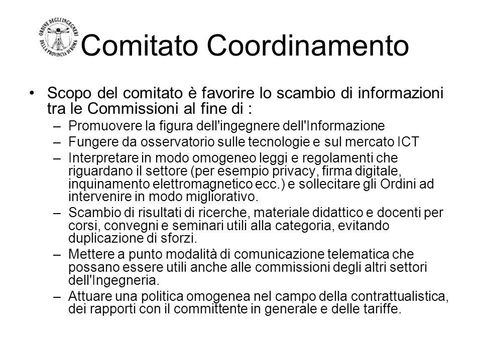 Comitato Coordinamento Scopo del comitato è favorire lo scambio di informazioni tra le Commissioni al fine di : –Promuovere la figura dell'ingegnere d
