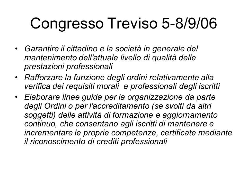 Congresso Treviso 5-8/9/06 Garantire il cittadino e la società in generale del mantenimento dellattuale livello di qualità delle prestazioni professio