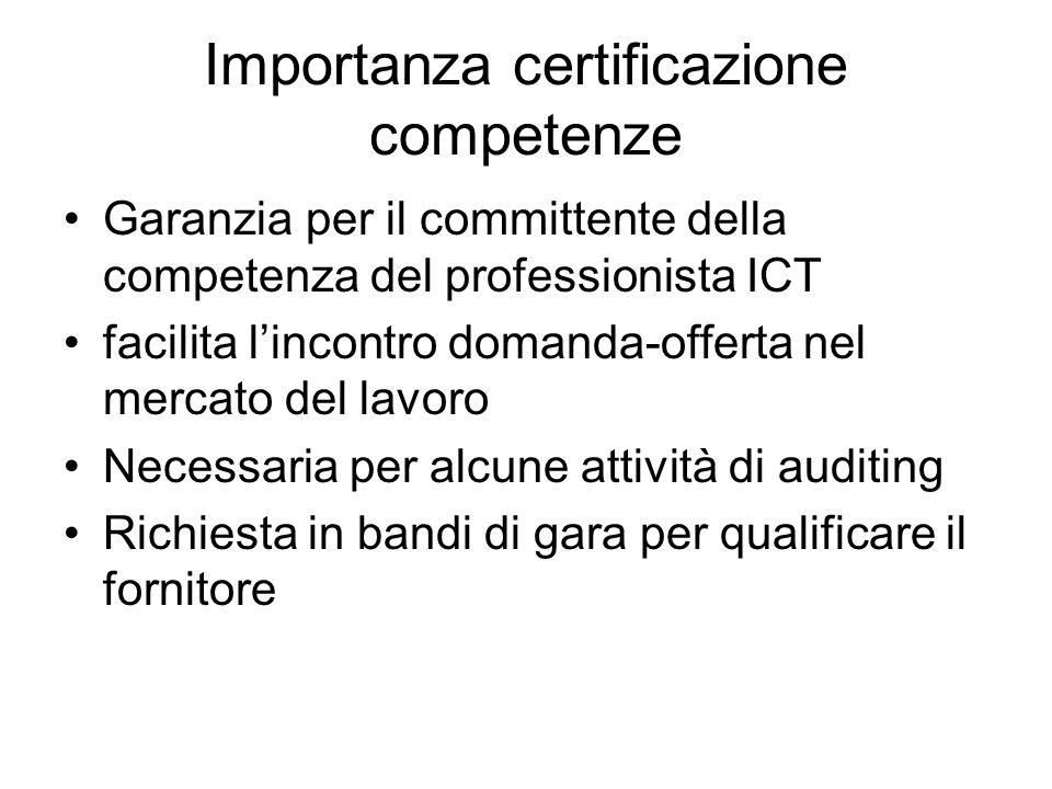 Importanza certificazione competenze Garanzia per il committente della competenza del professionista ICT facilita lincontro domanda-offerta nel mercato del lavoro Necessaria per alcune attività di auditing Richiesta in bandi di gara per qualificare il fornitore