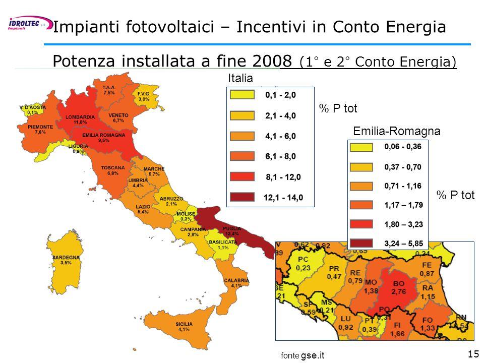 15 Potenza installata a fine 2008 (1° e 2° Conto Energia) Impianti fotovoltaici – Incentivi in Conto Energia % P tot fonte gse.it % P tot Italia Emili