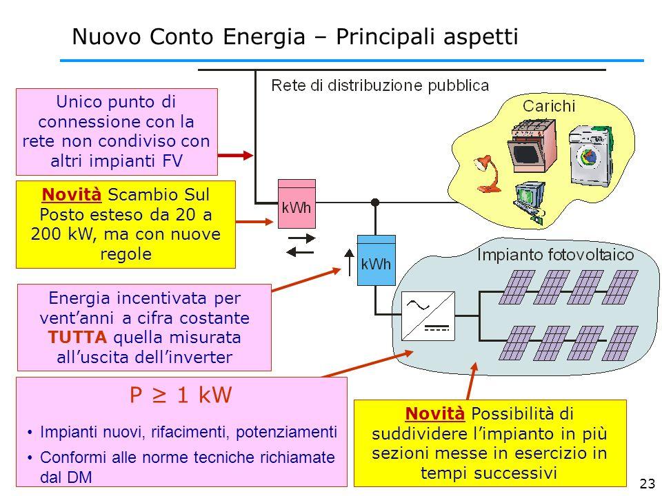 23 Nuovo Conto Energia – Principali aspetti Unico punto di connessione con la rete non condiviso con altri impianti FV Energia incentivata per ventann