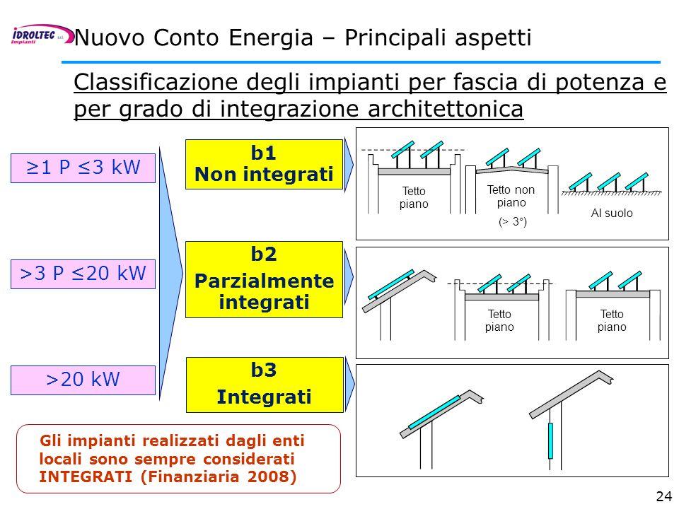 24 Classificazione degli impianti per fascia di potenza e per grado di integrazione architettonica 1 P 3 kW >3 P 20 kW >20 kW b3 Integrati b1 Non inte
