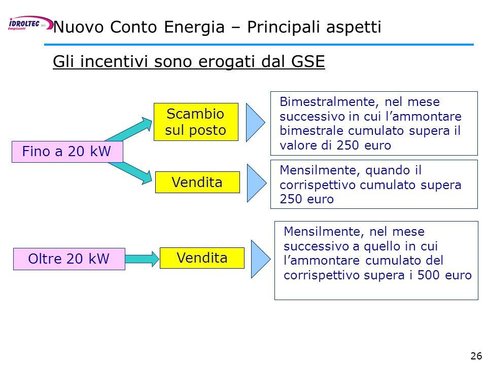 26 Gli incentivi sono erogati dal GSE Nuovo Conto Energia – Principali aspetti Mensilmente, nel mese successivo a quello in cui lammontare cumulato de