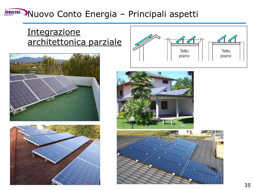 35 Integrazione architettonica parziale Nuovo Conto Energia – Principali aspetti Tetto piano