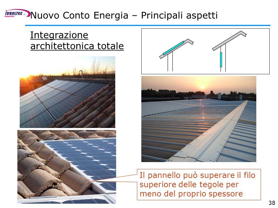 38 Integrazione architettonica totale Nuovo Conto Energia – Principali aspetti Il pannello può superare il filo superiore delle tegole per meno del pr