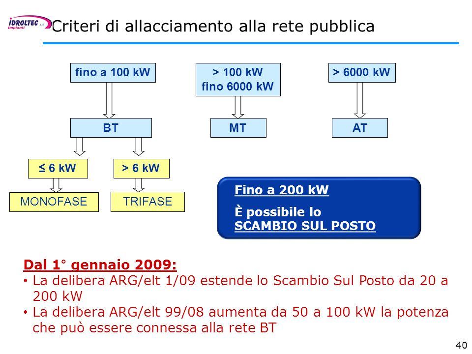 40 MONOFASE TRIFASE 6 kW fino a 100 kW Criteri di allacciamento alla rete pubblica Dal 1° gennaio 2009: La delibera ARG/elt 1/09 estende lo Scambio Su