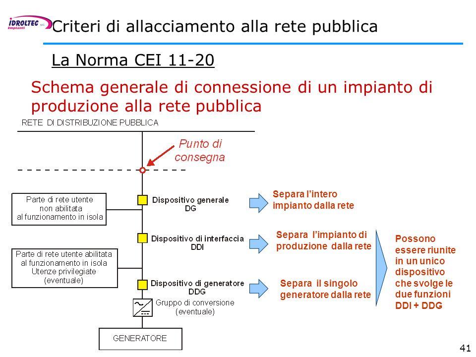 41 Schema generale di connessione di un impianto di produzione alla rete pubblica La Norma CEI 11-20 Criteri di allacciamento alla rete pubblica Separ