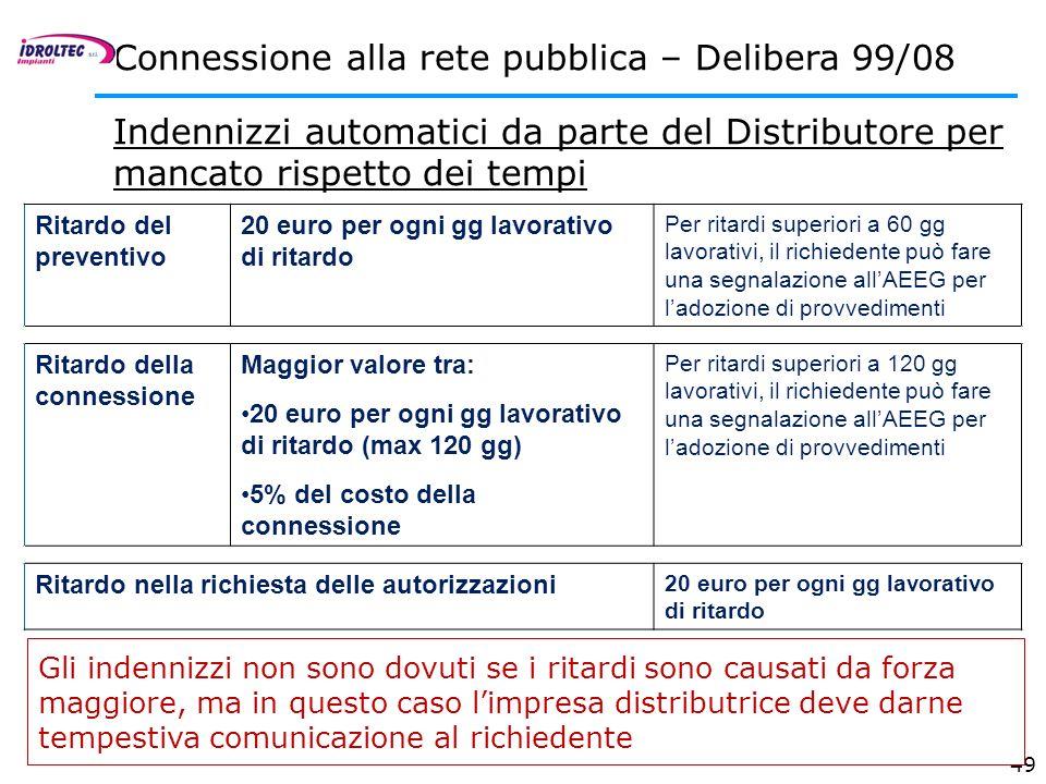 49 Connessione alla rete pubblica – Delibera 99/08 Indennizzi automatici da parte del Distributore per mancato rispetto dei tempi Ritardo del preventi