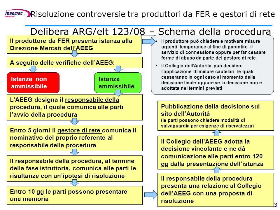 53 Risoluzione controversie tra produttori da FER e gestori di rete Delibera ARG/elt 123/08 – Schema della procedura Il produttore da FER presenta ist