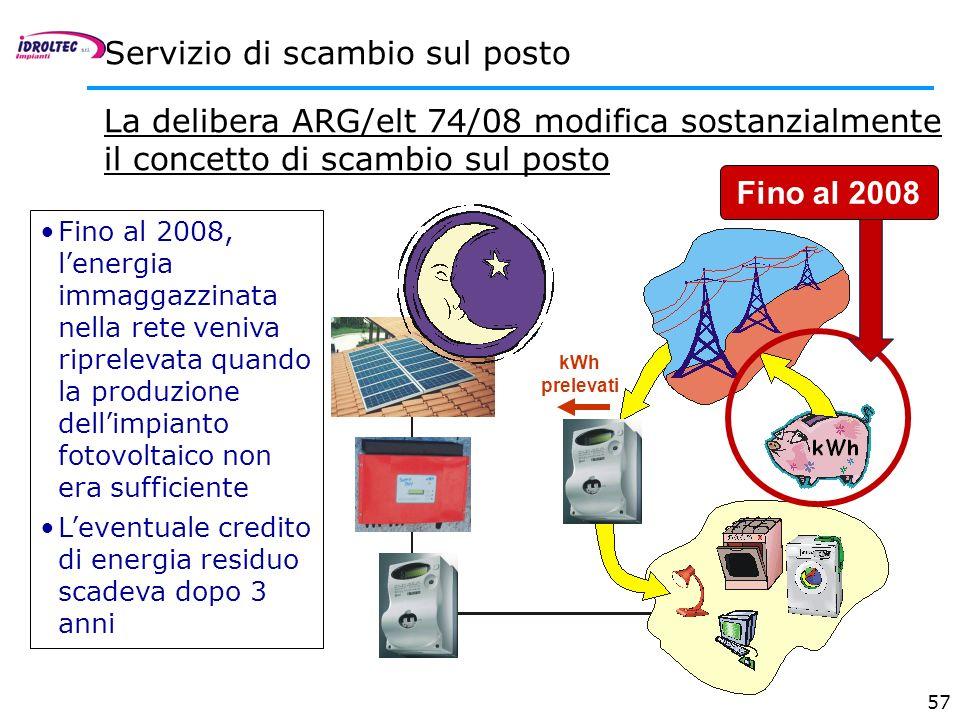 57 Servizio di scambio sul posto kWh prelevati La delibera ARG/elt 74/08 modifica sostanzialmente il concetto di scambio sul posto Fino al 2008 Fino a