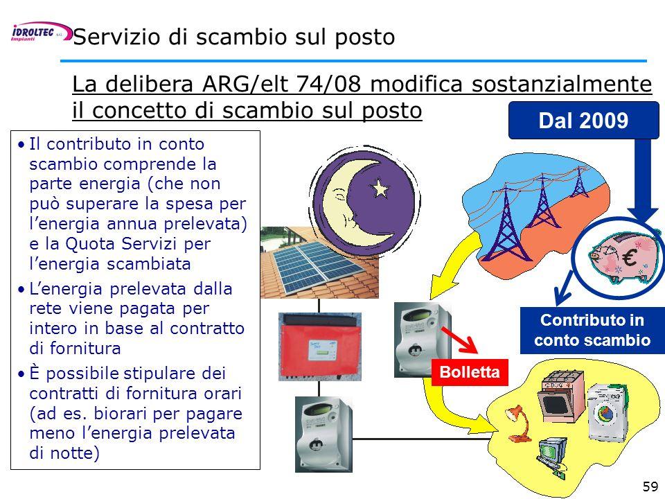 59 Servizio di scambio sul posto La delibera ARG/elt 74/08 modifica sostanzialmente il concetto di scambio sul posto Il contributo in conto scambio co