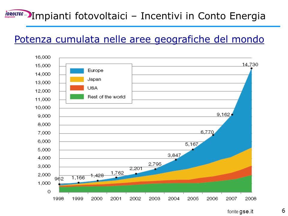 6 Potenza cumulata nelle aree geografiche del mondo fonte gse.it Impianti fotovoltaici – Incentivi in Conto Energia