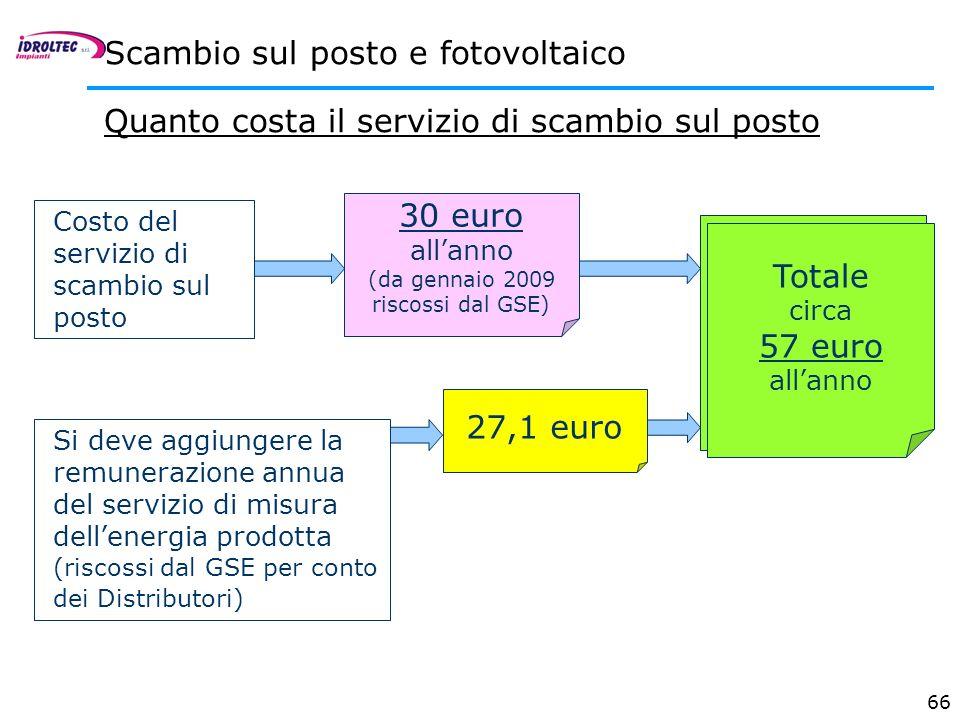 66 Scambio sul posto e fotovoltaico Quanto costa il servizio di scambio sul posto 30 euro allanno (da gennaio 2009 riscossi dal GSE) 30 euro allanno T
