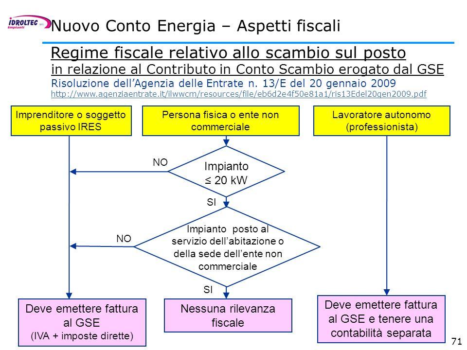 71 Regime fiscale relativo allo scambio sul posto in relazione al Contributo in Conto Scambio erogato dal GSE Risoluzione dellAgenzia delle Entrate n.