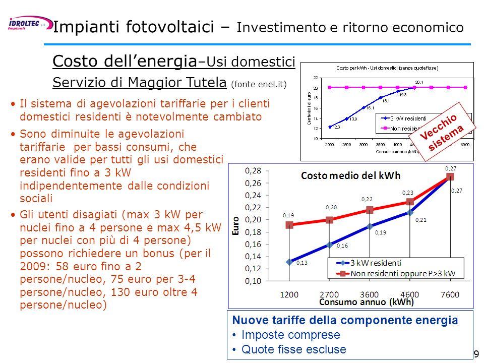 79 Il sistema di agevolazioni tariffarie per i clienti domestici residenti è notevolmente cambiato Costo dellenergia –Usi domestici Servizio di Maggio