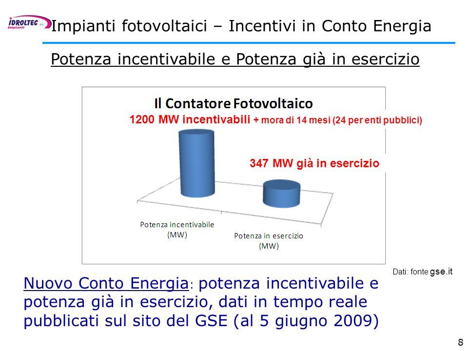 8 Potenza incentivabile e Potenza già in esercizio Nuovo Conto Energia : potenza incentivabile e potenza già in esercizio, dati in tempo reale pubblic